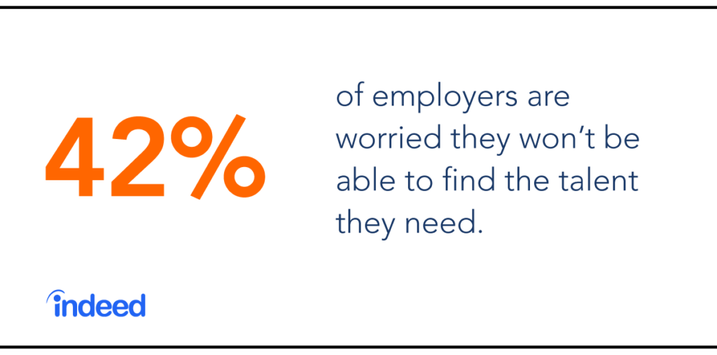Indeed Employer Outlook