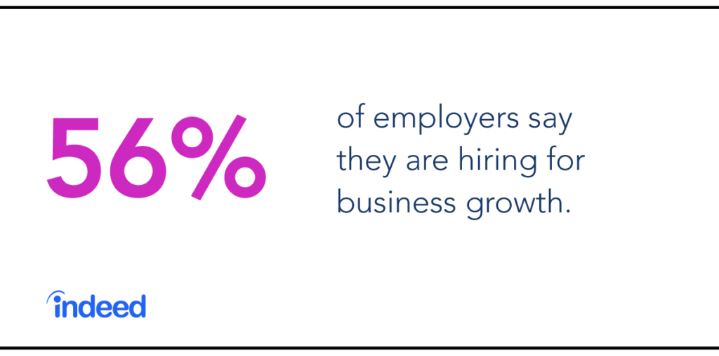 Employer Outlook Survey - Indeed 2018
