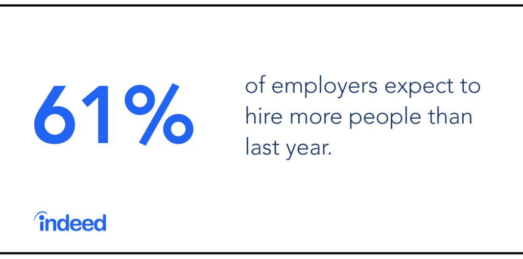 Employer Outlook 2018
